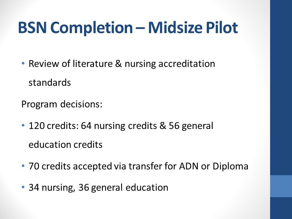 BSN Completion – Midsize Pilot Review of literature & nursing accreditation standards Program decisions: 120 credits: 64 nursing credits & 56 general