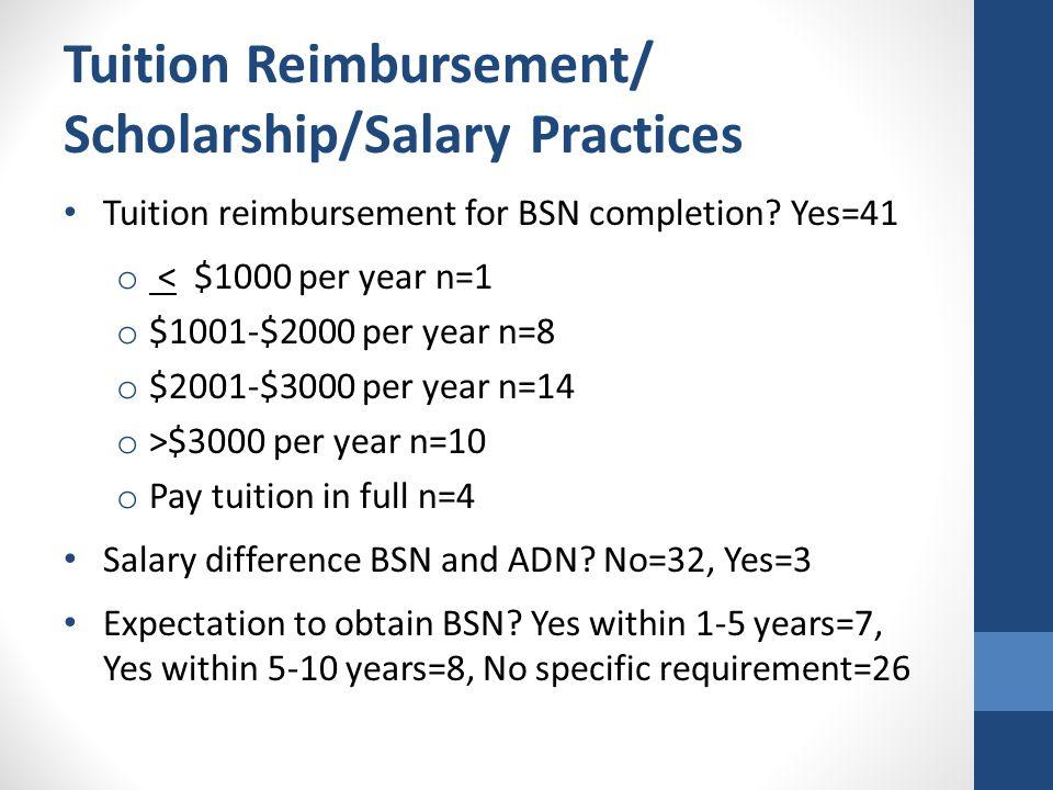 Tuition Reimbursement/ Scholarship/Salary Practices Tuition reimbursement for BSN completion? Yes=41 o < $1000 per year n=1 o $1001-$2000 per year n=8