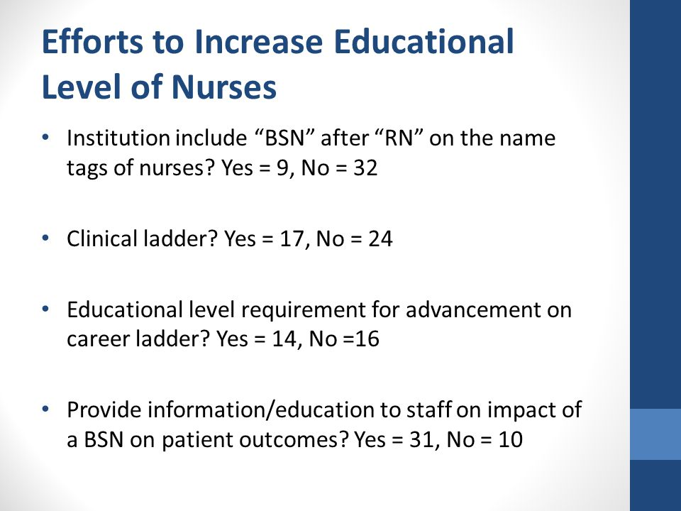 Efforts to Increase Educational Level of Nurses Institution include BSN after RN on the name tags of nurses.