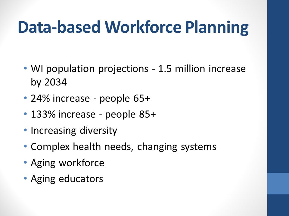 Data-based Workforce Planning WI population projections - 1.5 million increase by 2034 24% increase - people 65+ 133% increase - people 85+ Increasing