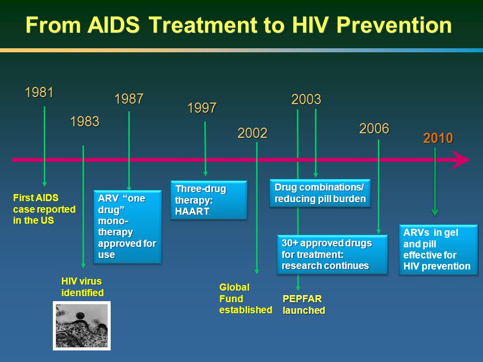 "From AIDS Treatment to HIV Prevention 1981 1983 1987 1997 First AIDS case reported in the US HIV virus identified ARV ""one drug"" mono- therapy approve"