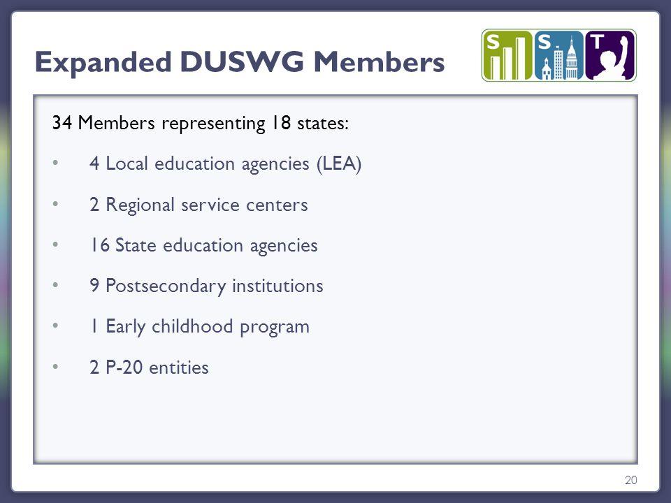 20 Expanded DUSWG Members 34 Members representing 18 states: 4 Local education agencies (LEA) 2 Regional service centers 16 State education agencies 9