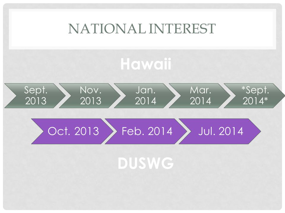 NATIONAL INTEREST Sept. 2013 Nov. 2013 Jan. 2014 Mar.