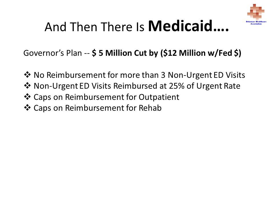 And Then There Is Medicaid….