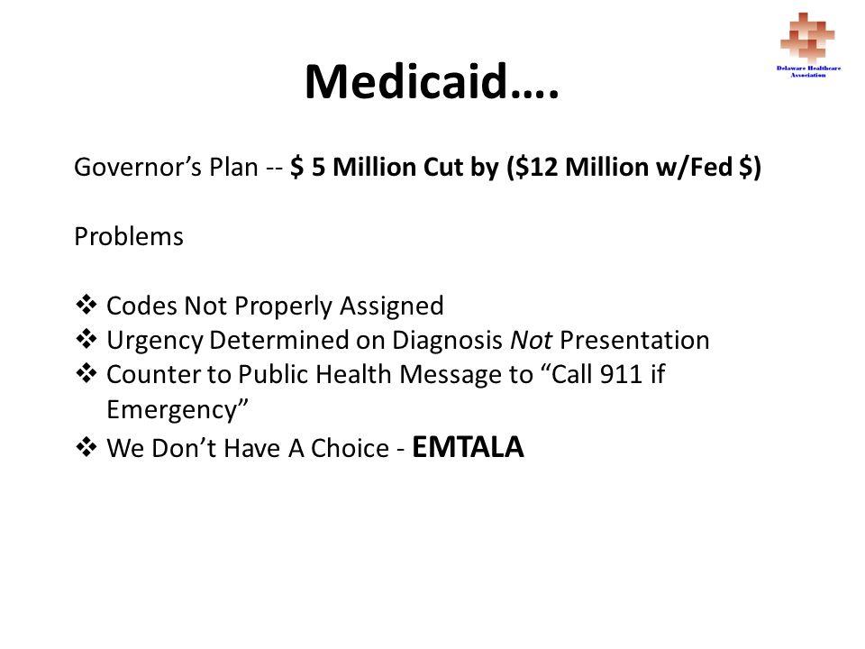 Medicaid….