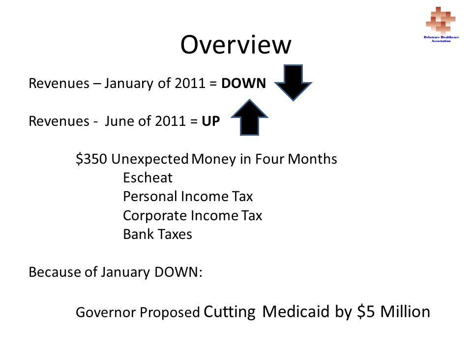 Overview Revenues – January of 2011 = DOWN Revenues - June of 2011 = UP $350 Unexpected Money in Four Months Escheat Personal Income Tax Corporate Income Tax Bank Taxes Because of January DOWN: Governor Proposed Cutting Medicaid by $5 Million