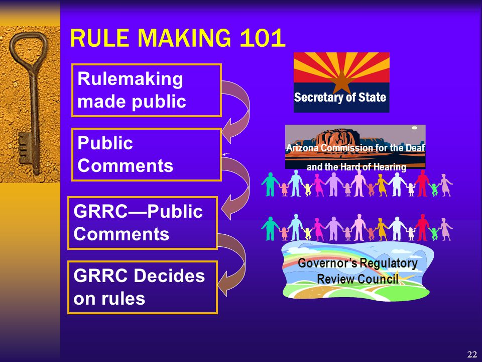 22 RULE MAKING 101 Rulemaking made public Public Comments GRRC—Public Comments GRRC Decides on rules Secretary of State Arizona Commission for the Deaf and the Hard of Hearing Governor's Regulatory Review Council