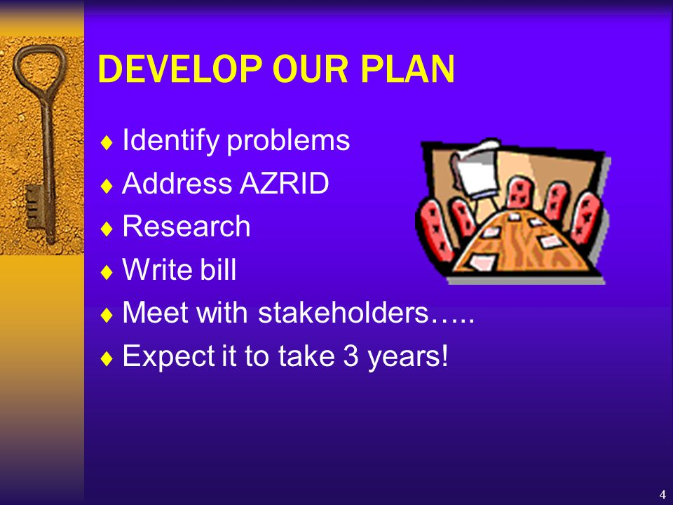 4 DEVELOP OUR PLAN  Identify problems  Address AZRID  Research  Write bill  Meet with stakeholders…..
