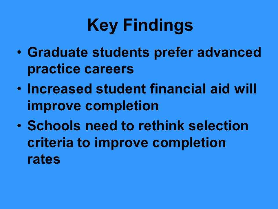 Key Findings Graduate students prefer advanced practice careers Increased student financial aid will improve completion Schools need to rethink selection criteria to improve completion rates