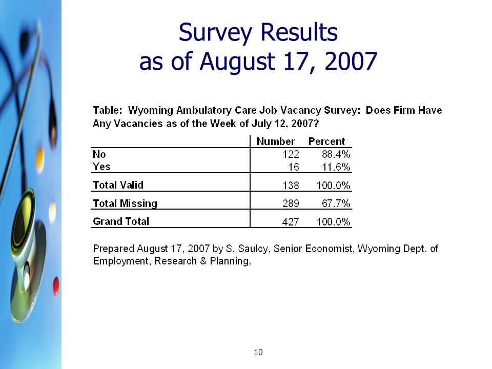 10 Survey Results as of August 17, 2007