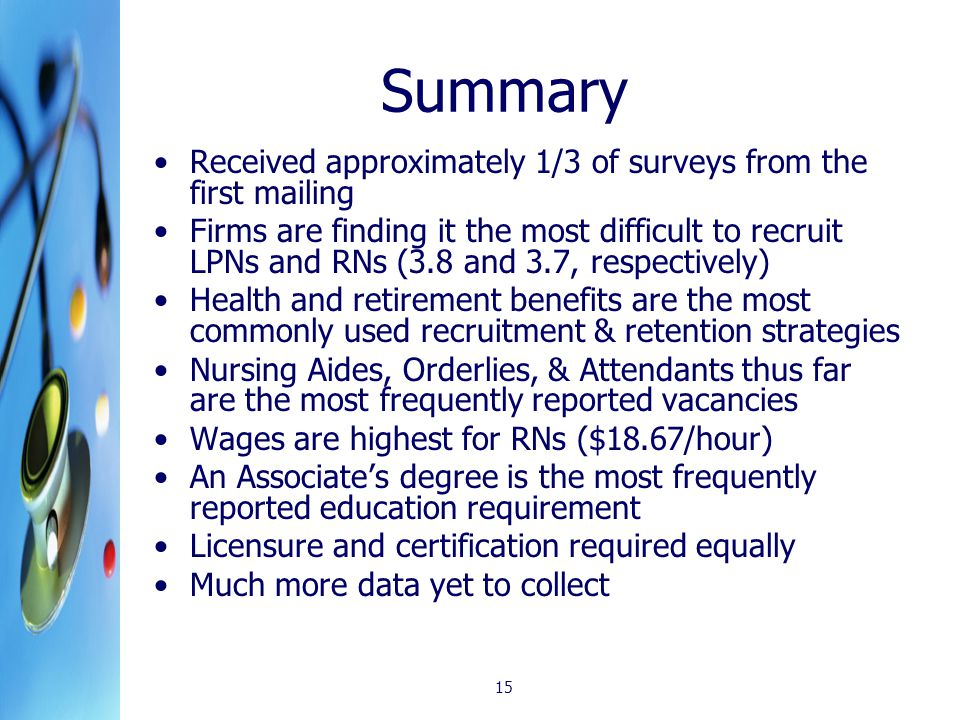 15 Summary Received approximately 1/3 of surveys from the first mailing Firms are finding it the most difficult to recruit LPNs and RNs (3.8 and 3.7, respectively) Health and retirement benefits are the most commonly used recruitment & retention strategies Nursing Aides, Orderlies, & Attendants thus far are the most frequently reported vacancies Wages are highest for RNs ($18.67/hour) An Associate's degree is the most frequently reported education requirement Licensure and certification required equally Much more data yet to collect