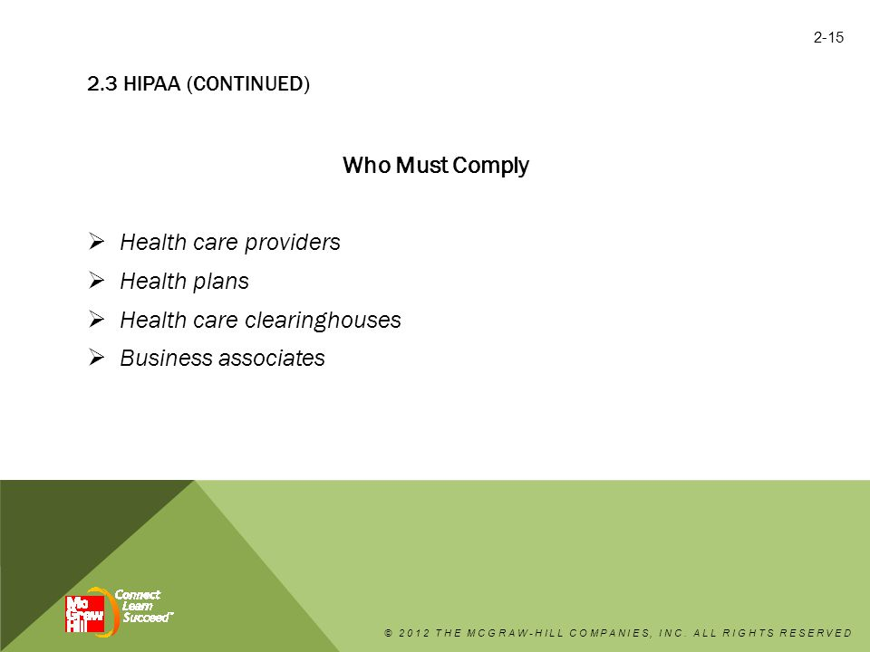 2.3 HIPAA (CONTINUED) Who Must Comply  Health care providers  Health plans  Health care clearinghouses  Business associates © 2012 THE MCGRAW-HILL