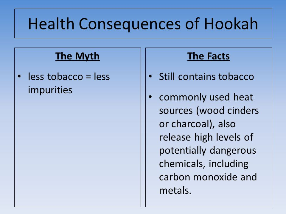 The Myth less tobacco = less impurities The Facts Still contains tobacco commonly used heat sources (wood cinders or charcoal), also release high levels of potentially dangerous chemicals, including carbon monoxide and metals.
