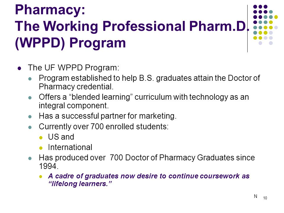 10 Pharmacy: The Working Professional Pharm.D.