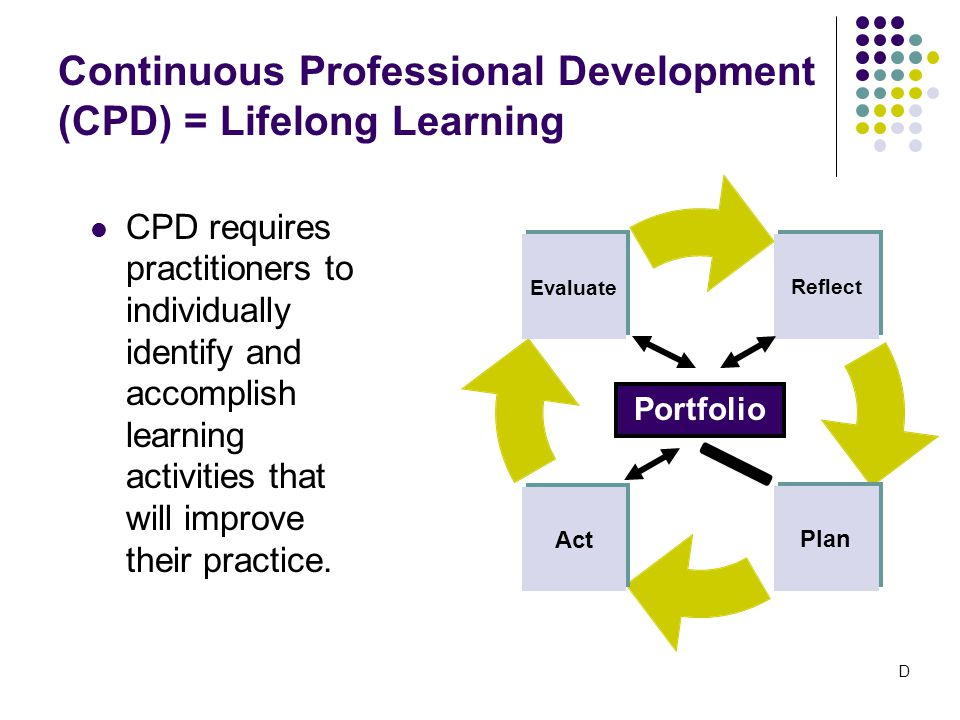 Continuous Professional Development (CPD) = Lifelong Learning CPD requires practitioners to individually identify and accomplish learning activities that will improve their practice.