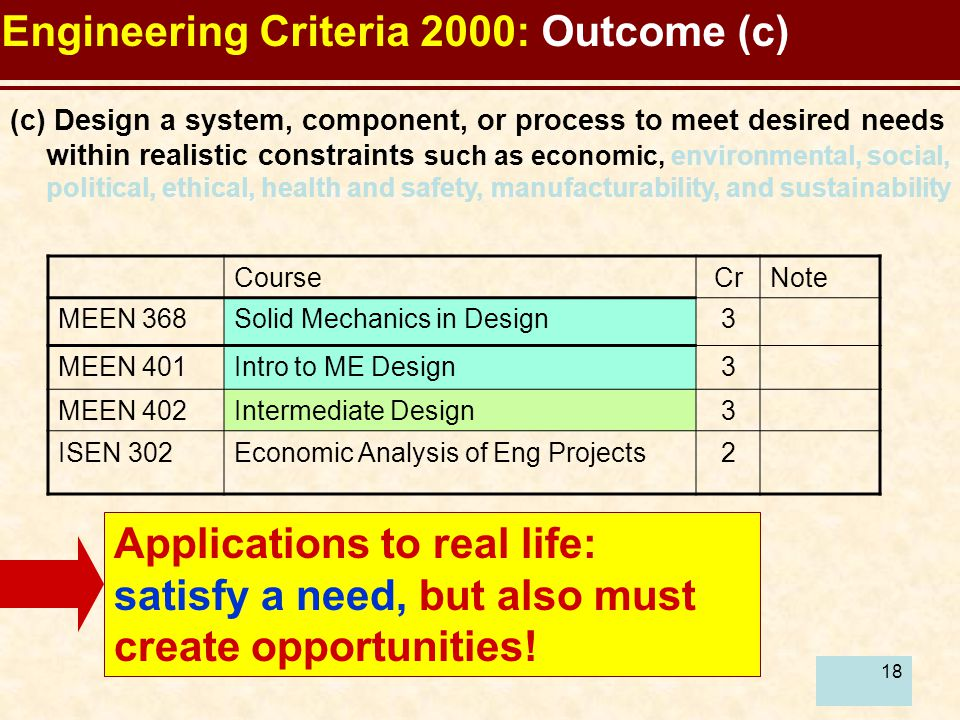 18 Engineering Criteria 2000: Outcome (c) Applications to real life: satisfy a need, but also must create opportunities.