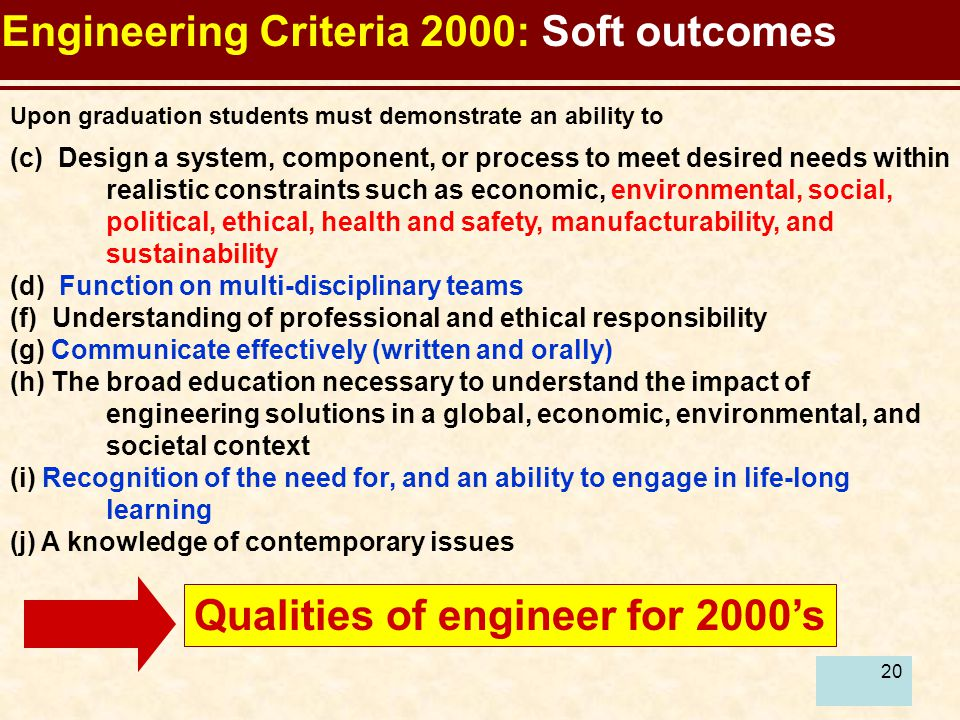 20 (c) Design a system, component, or process to meet desired needs within realistic constraints such as economic, environmental, social, political, ethical, health and safety, manufacturability, and sustainability (d) Function on multi-disciplinary teams (f) Understanding of professional and ethical responsibility (g) Communicate effectively (written and orally) (h) The broad education necessary to understand the impact of engineering solutions in a global, economic, environmental, and societal context (i) Recognition of the need for, and an ability to engage in life-long learning (j) A knowledge of contemporary issues Engineering Criteria 2000: Soft outcomes Qualities of engineer for 2000's Upon graduation students must demonstrate an ability to
