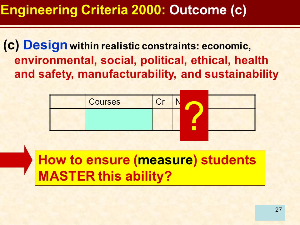 27 (c) Design within realistic constraints: economic, environmental, social, political, ethical, health and safety, manufacturability, and sustainability Engineering Criteria 2000: Outcome (c) How to ensure (measure) students MASTER this ability.