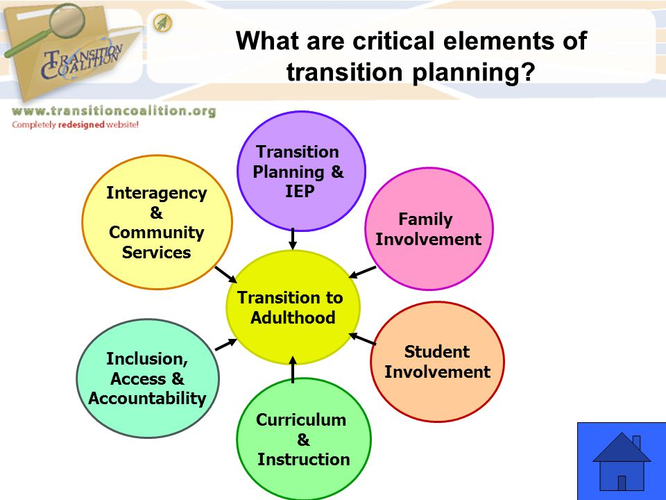 What are critical elements of transition planning? Transition to Adulthood Transition Planning & IEP Family Involvement Student Involvement Curriculum