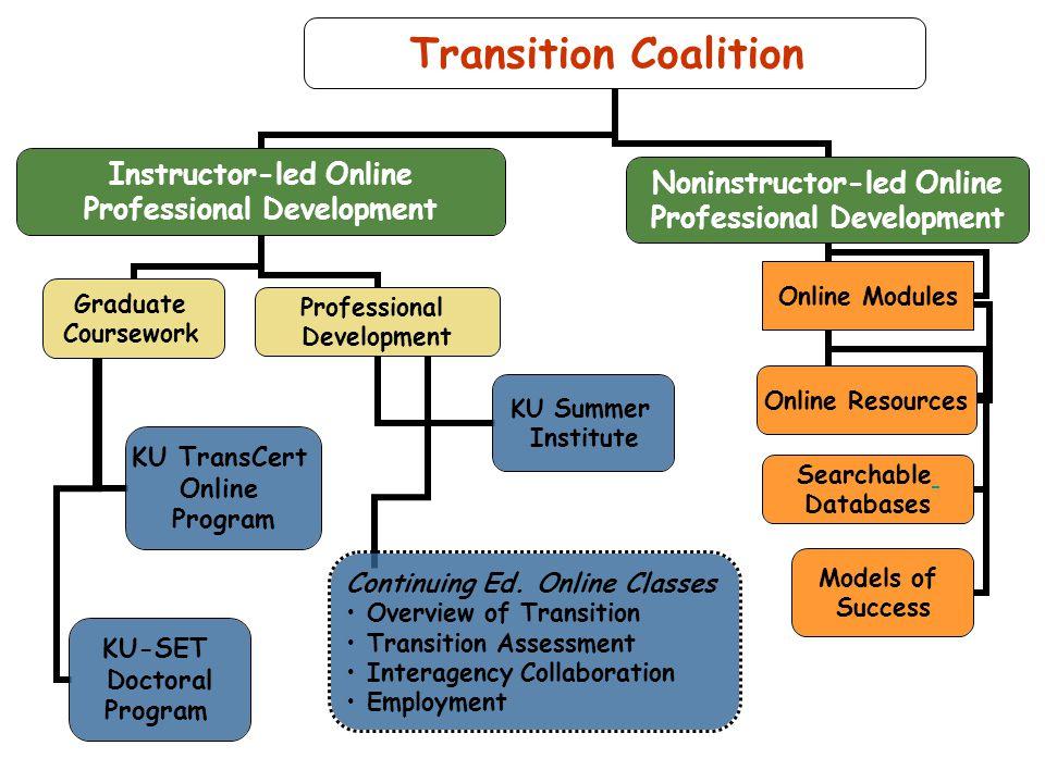Transition Coalition Instructor-led Online Professional Development Graduate Coursework KU TransCert Online Program KU-SET Doctoral Program Profession