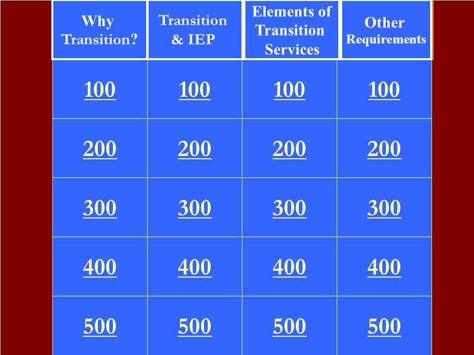200 300 400 100 200 300 400 500 100 200 300 400 500 100 200 300 400 500 100 Transition & IEP Transition Assessment Other Requirements Elements of Tran
