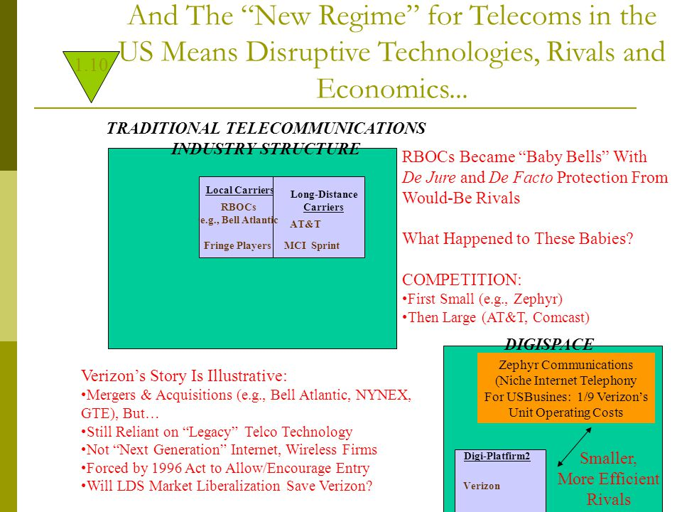 And The New Regime for Telecoms in the US Means Disruptive Technologies, Rivals and Economics...