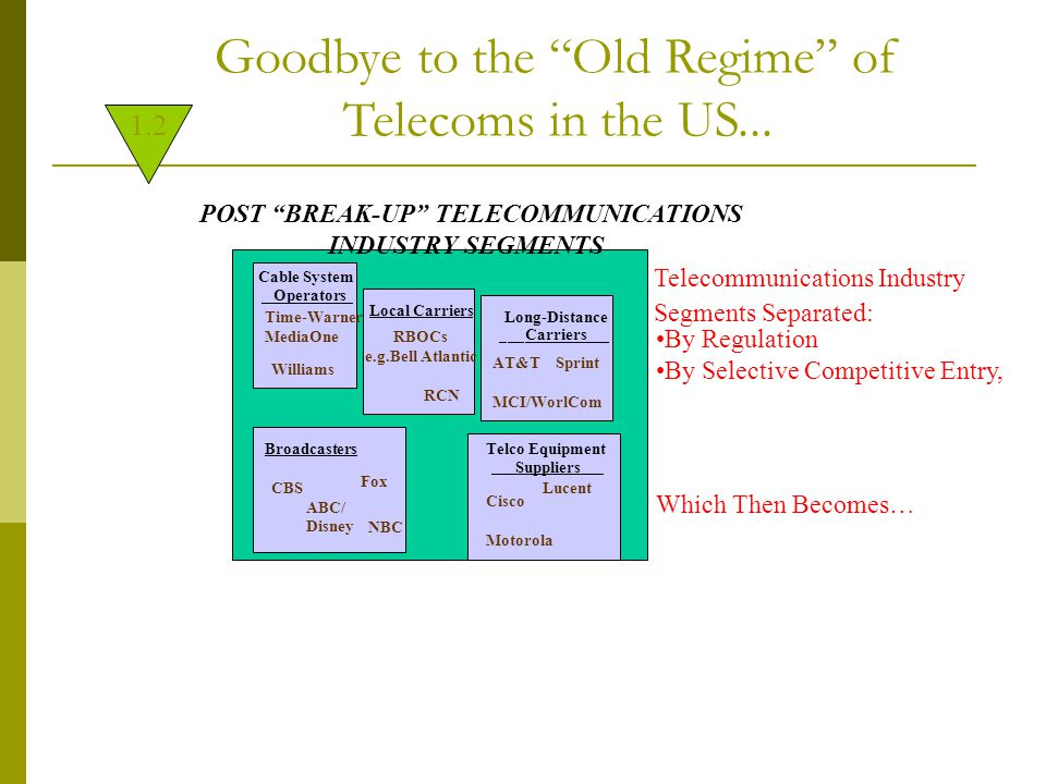 Goodbye to the Old Regime of Telecoms in the US...