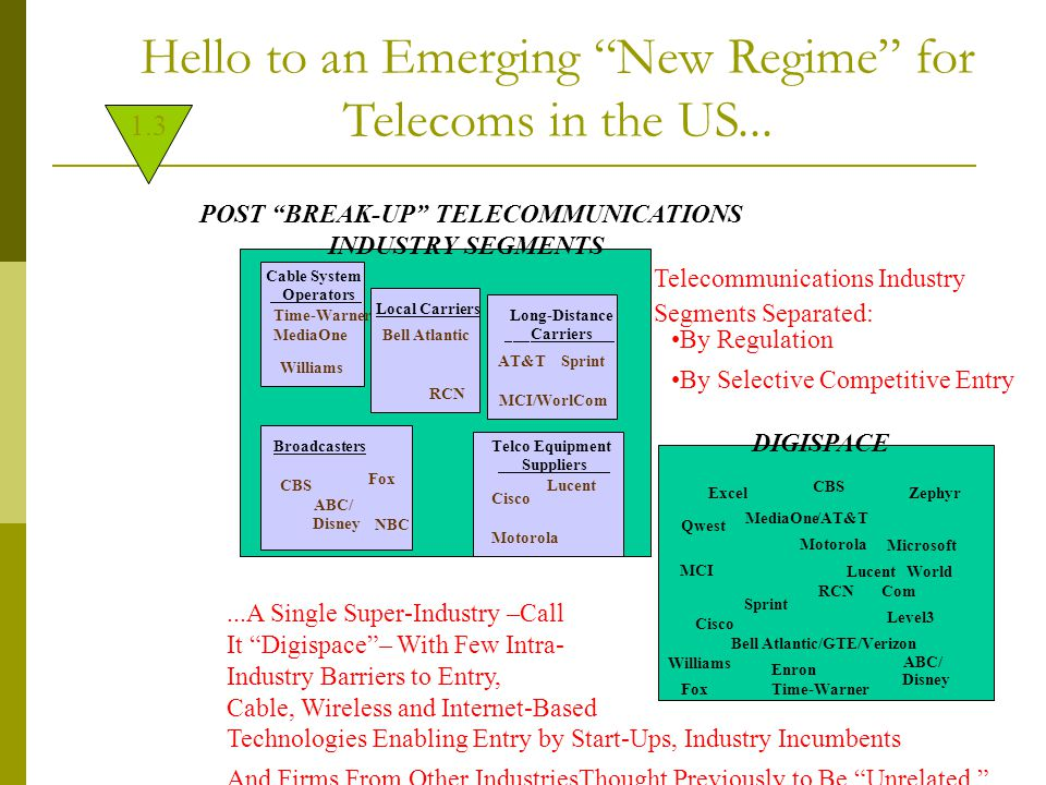 And The New Regime for Telecoms in the US Means New Corporate Configurations...