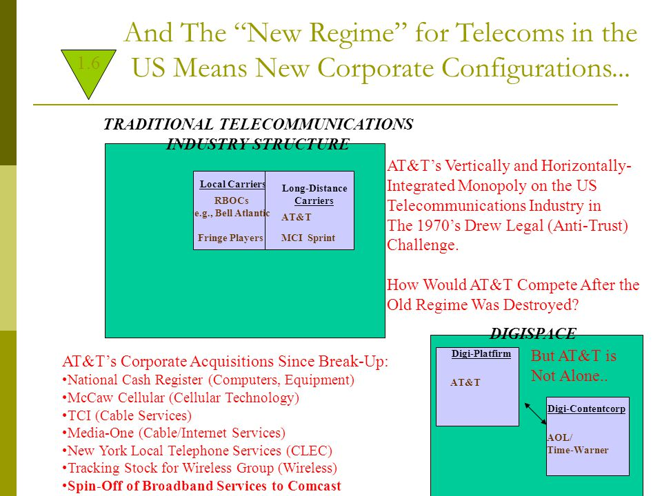 Which of These Two Perspectives Do US Telecoms Researchers and Executives Prefer.