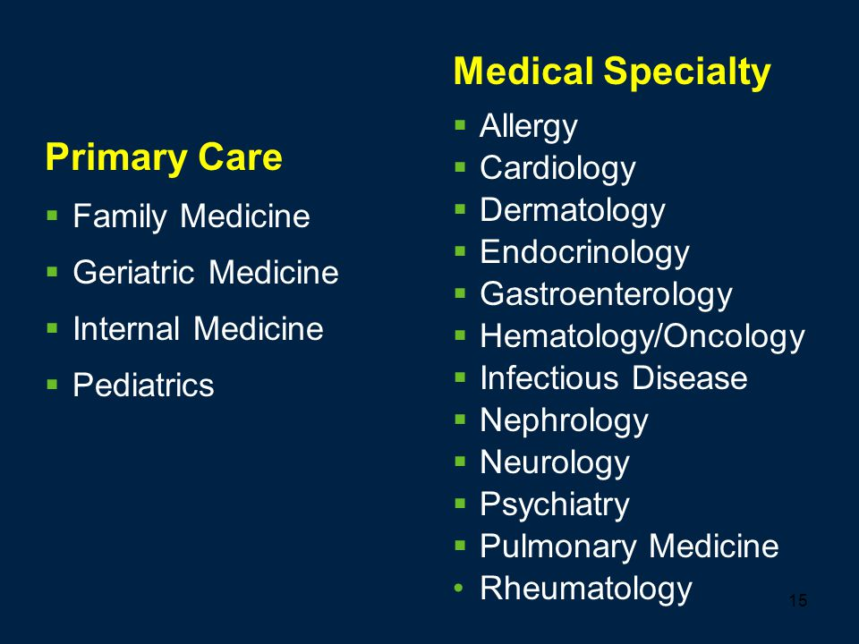 15 Primary Care  Family Medicine  Geriatric Medicine  Internal Medicine  Pediatrics Medical Specialty  Allergy  Cardiology  Dermatology  Endocrinology  Gastroenterology  Hematology/Oncology  Infectious Disease  Nephrology  Neurology  Psychiatry  Pulmonary Medicine Rheumatology