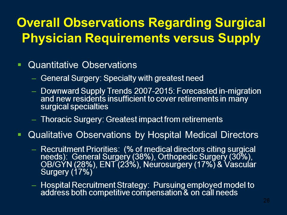 26 Overall Observations Regarding Surgical Physician Requirements versus Supply  Quantitative Observations –General Surgery: Specialty with greatest need –Downward Supply Trends 2007-2015: Forecasted in-migration and new residents insufficient to cover retirements in many surgical specialties –Thoracic Surgery: Greatest impact from retirements  Qualitative Observations by Hospital Medical Directors –Recruitment Priorities: (% of medical directors citing surgical needs): General Surgery (38%), Orthopedic Surgery (30%), OB/GYN (28%), ENT (23%), Neurosurgery (17%) & Vascular Surgery (17%) –Hospital Recruitment Strategy: Pursuing employed model to address both competitive compensation & on call needs