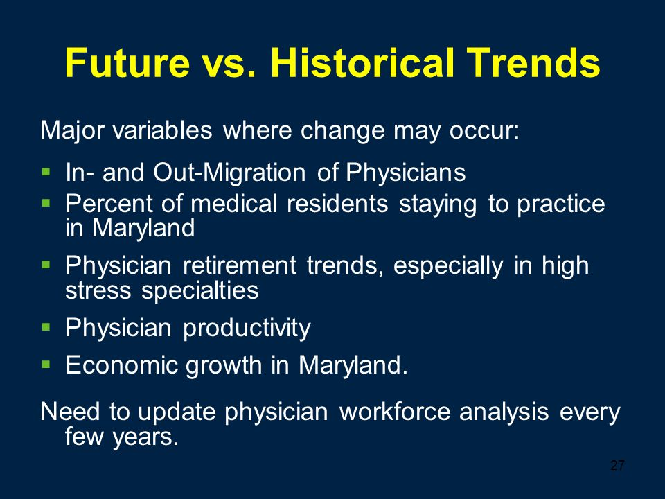 27 Future vs. Historical Trends Major variables where change may occur:  In- and Out-Migration of Physicians  Percent of medical residents staying t