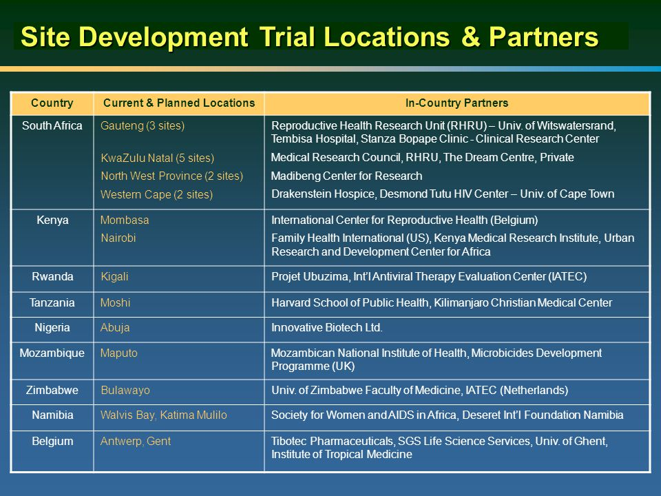 Site Development Trial Locations & Partners CountryCurrent & Planned LocationsIn-Country Partners South AfricaGauteng (3 sites) KwaZulu Natal (5 sites) North West Province (2 sites) Western Cape (2 sites) Reproductive Health Research Unit (RHRU) – Univ.