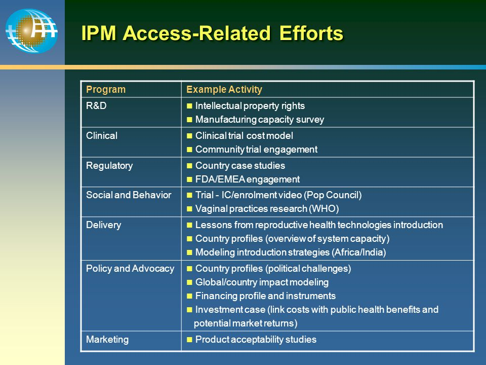 IPM Access-Related Efforts ProgramExample Activity R&D Intellectual property rights Manufacturing capacity survey Clinical Clinical trial cost model Community trial engagement Regulatory Country case studies FDA/EMEA engagement Social and Behavior Trial - IC/enrolment video (Pop Council) Vaginal practices research (WHO) Delivery Lessons from reproductive health technologies introduction Country profiles (overview of system capacity) Modeling introduction strategies (Africa/India) Policy and Advocacy Country profiles (political challenges) Global/country impact modeling Financing profile and instruments Investment case (link costs with public health benefits and potential market returns) Marketing Product acceptability studies