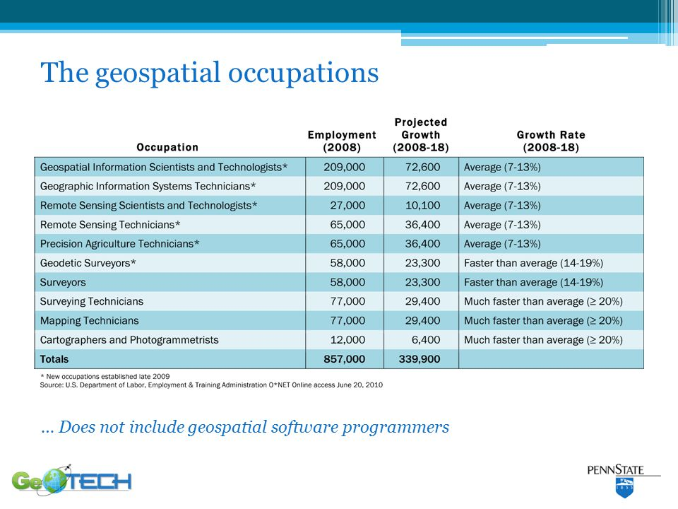 The geospatial occupations … Does not include geospatial software programmers