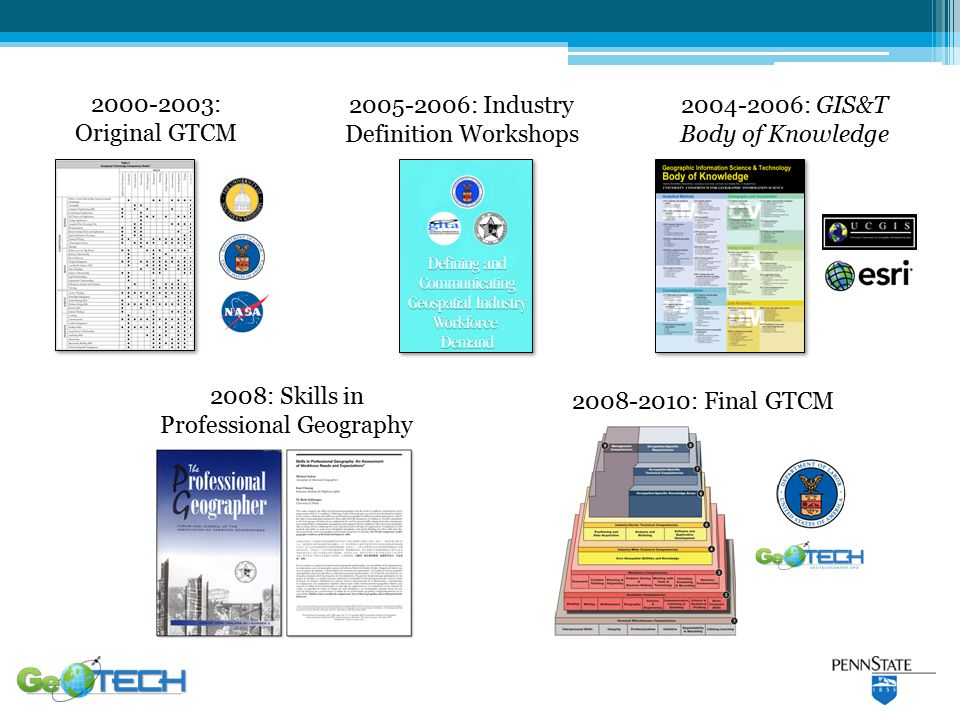 2000-2003: Original GTCM 2005-2006: Industry Definition Workshops 2004-2006: GIS&T Body of Knowledge 2008: Skills in Professional Geography 2008-2010: Final GTCM