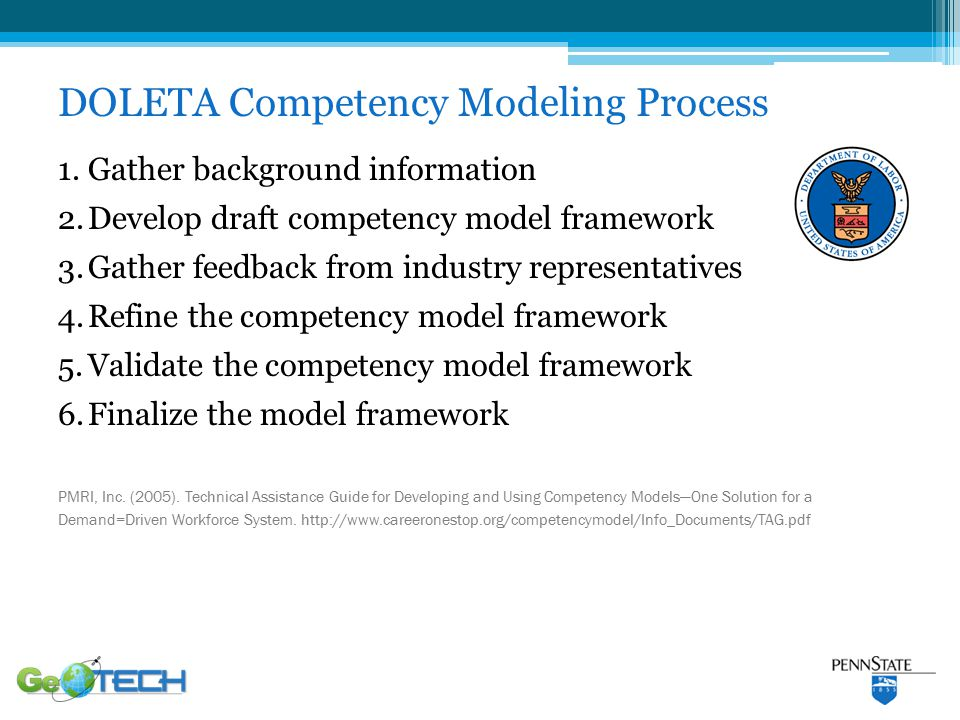 1.Gather background information 2.Develop draft competency model framework 3.Gather feedback from industry representatives 4.Refine the competency model framework 5.Validate the competency model framework 6.Finalize the model framework DOLETA Competency Modeling Process PMRI, Inc.