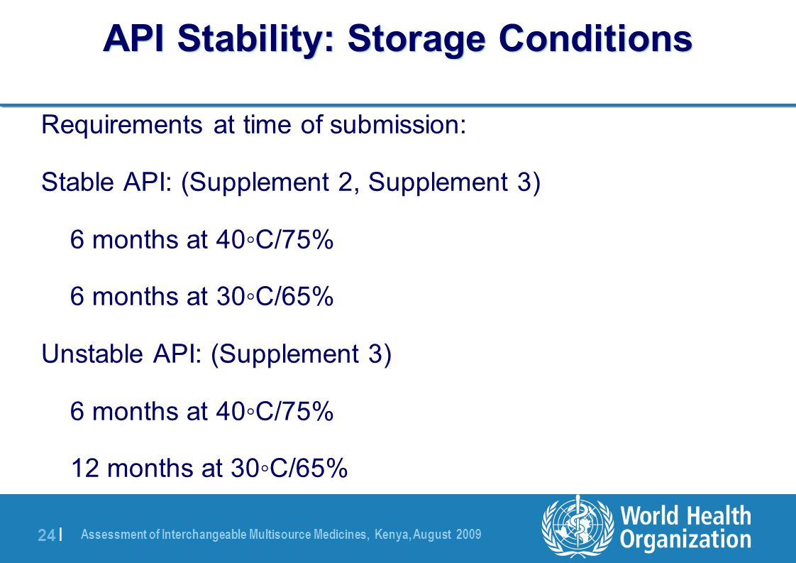 Assessment of Interchangeable Multisource Medicines, Kenya, August 2009 24 | API Stability: Storage Conditions Requirements at time of submission: Stable API: (Supplement 2, Supplement 3) 6 months at 40◦C/75% 6 months at 30◦C/65% Unstable API: (Supplement 3) 6 months at 40◦C/75% 12 months at 30◦C/65%