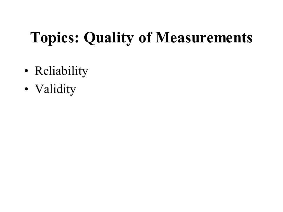 Topics: Quality of Measurements Reliability Validity