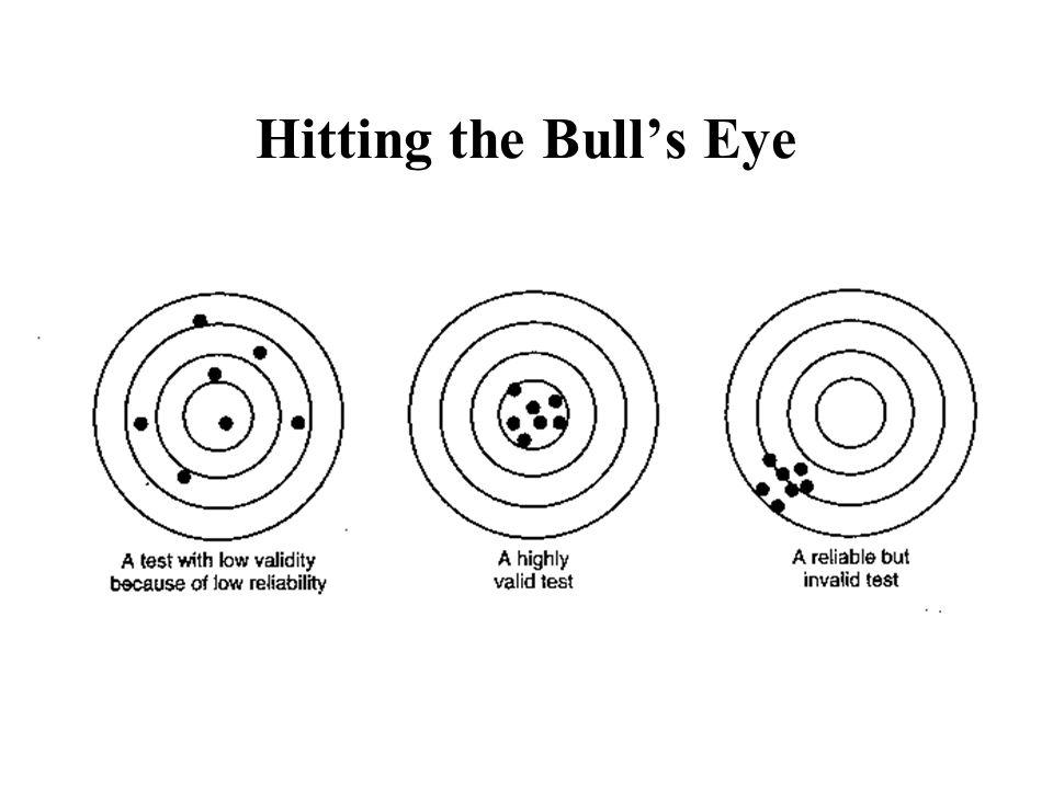 Hitting the Bull's Eye