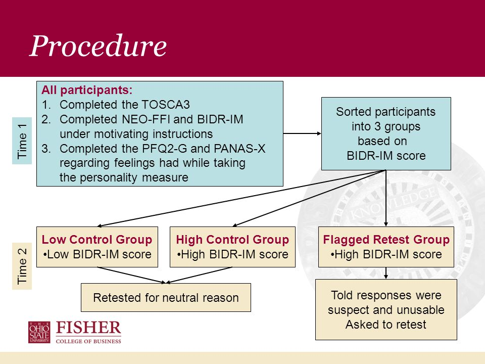 Procedure All participants: 1.Completed the TOSCA3 2.Completed NEO-FFI and BIDR-IM under motivating instructions 3.Completed the PFQ2-G and PANAS-X regarding feelings had while taking the personality measure Sorted participants into 3 groups based on BIDR-IM score Low Control Group Low BIDR-IM score High Control Group High BIDR-IM score Flagged Retest Group High BIDR-IM score Retested for neutral reason Told responses were suspect and unusable Asked to retest Time 1 Time 2