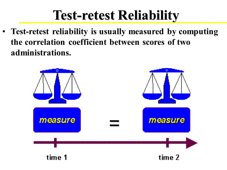 Test-retest Reliability Test-retest reliability is usually measured by computing the correlation coefficient between scores of two administrations.