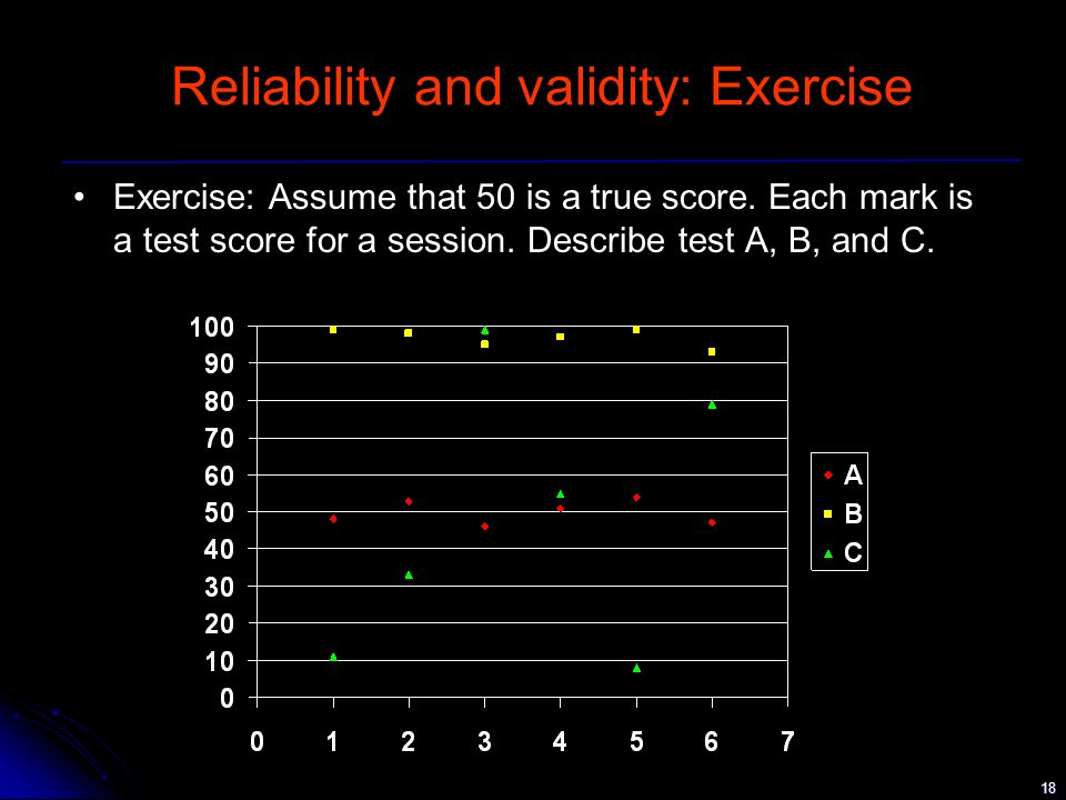 18 Reliability and validity: Exercise Exercise: Assume that 50 is a true score.