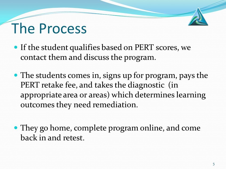 The Process If the student qualifies based on PERT scores, we contact them and discuss the program. The students comes in, signs up for program, pays