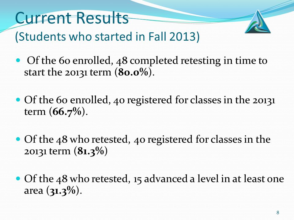 8 Current Results (Students who started in Fall 2013) Of the 60 enrolled, 48 completed retesting in time to start the 20131 term (80.0%). Of the 60 en