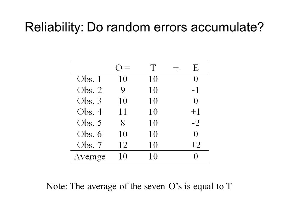 Reliability: Do random errors accumulate? Note: The average of the seven O's is equal to T