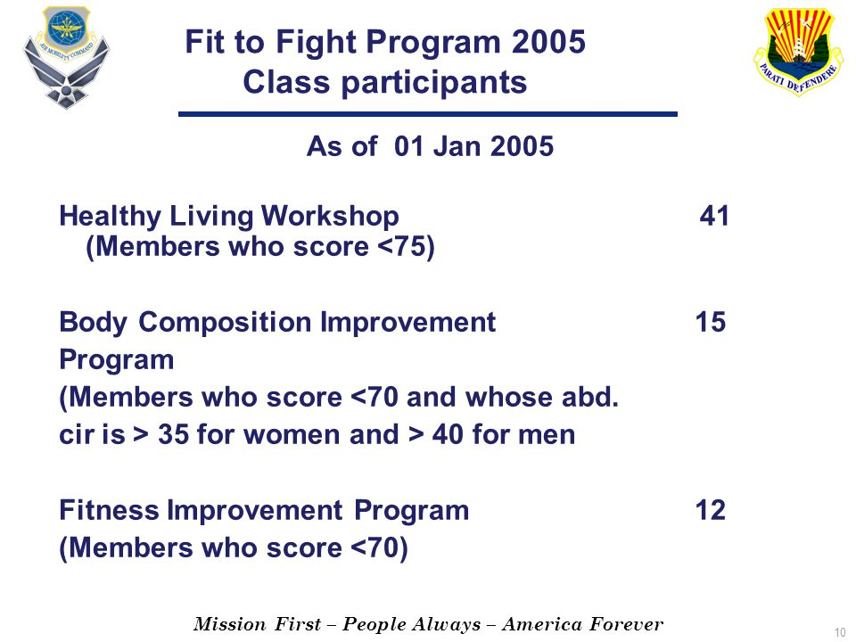 Mission First – People Always – America Forever 10 Fit to Fight Program 2005 Class participants As of 01 Jan 2005 Healthy Living Workshop 41 (Members who score <75) Body Composition Improvement 15 Program (Members who score <70 and whose abd.