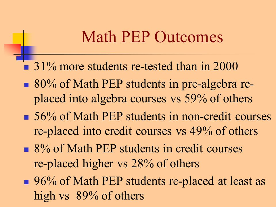 Math PEP Outcomes 31% more students re-tested than in 2000 80% of Math PEP students in pre-algebra re- placed into algebra courses vs 59% of others 56% of Math PEP students in non-credit courses re-placed into credit courses vs 49% of others 8% of Math PEP students in credit courses re-placed higher vs 28% of others 96% of Math PEP students re-placed at least as high vs 89% of others