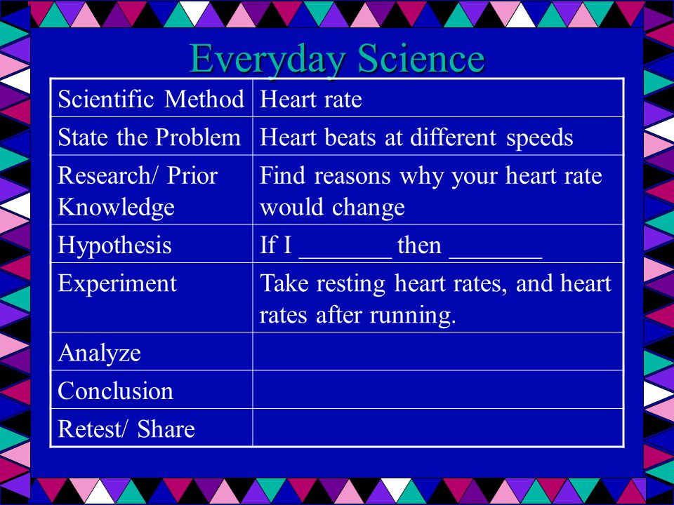 Everyday Science Scientific MethodHeart rate State the ProblemHeart beats at different speeds Research/ Prior Knowledge Find reasons why your heart ra