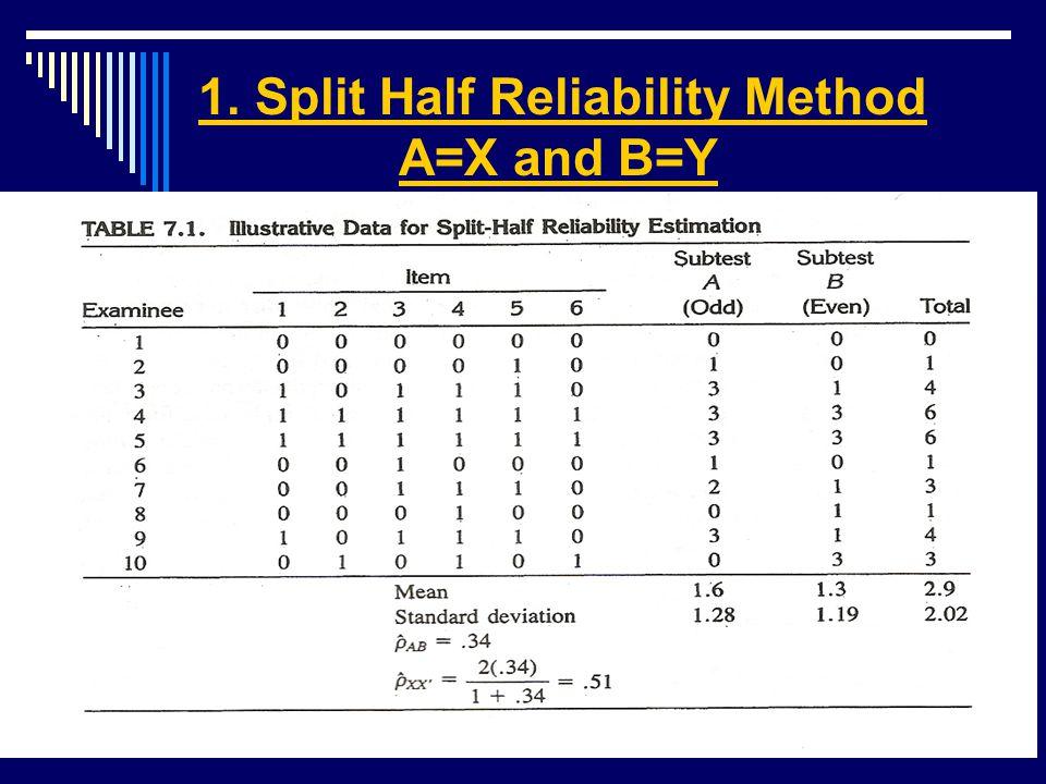 1. Split Half Reliability Method A=X and B=Y 20